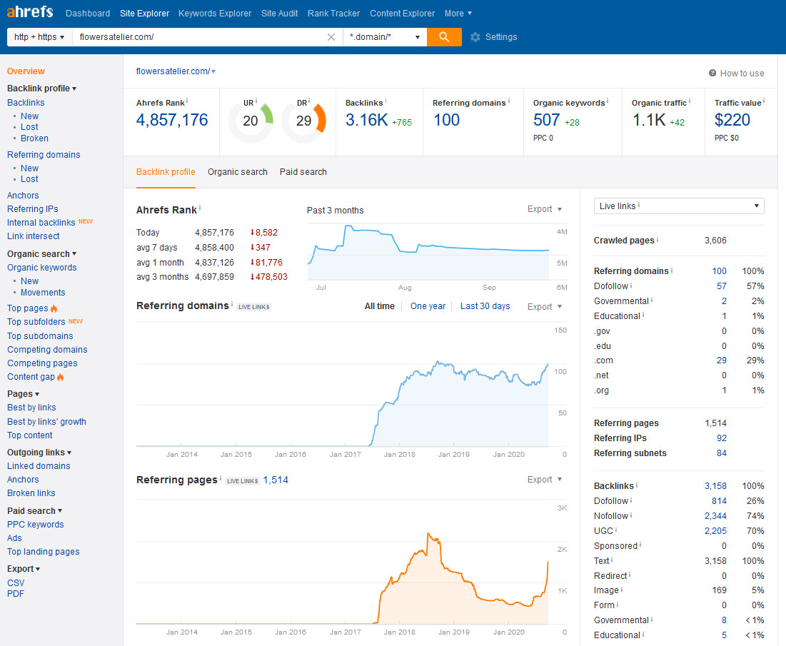 ahrefs-webmaster-tools-caly-panel